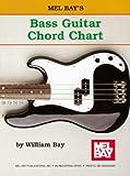 Mel Bay Bass Guitar Chord Chart