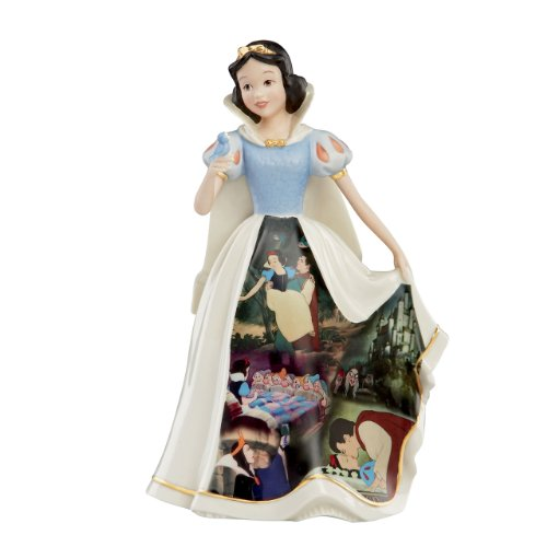 Lenox Snow White's Song Figurine