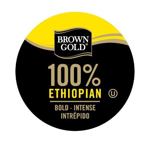 Ethiopian chat room