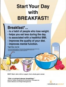 benefit of breakfast essay Breakfast is an important component of healthy eating and good nutrition.