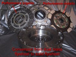 South Bend Clutch 10701066-1 Duramax Flywheel Chevrolet All Models 01-05 (Duramax Flywheel compare prices)