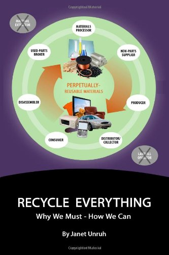 Recycle Everything: Why We Must, How We Can