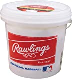 Rawlings Official League Competition Grade Baseballs