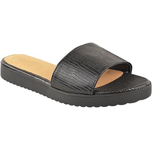Fashion Thirsty Womens Slip On Sandals Mules Summer Beach Flip Flops Platform Shoes Size