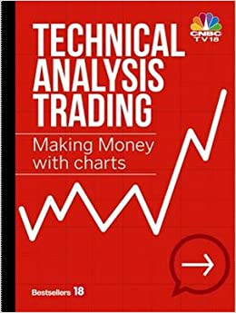 Trading options with technical analysis