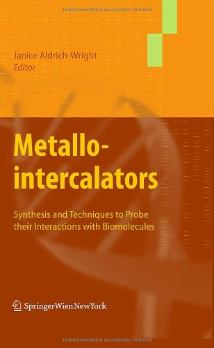 Metallointercalators: Synthesis and Techniques to Probe Their Interactions with Biomolecules