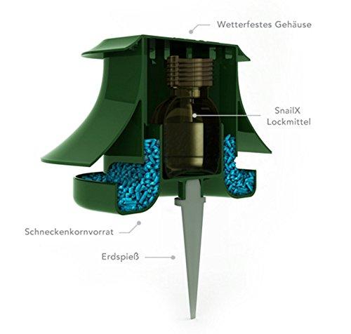SnailX Schneckenfalle Nachfüllpackung Lockmittel, 3 Stück á 50 ml - <strong>€9.99</strong>