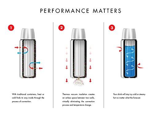 Thermos NCI1000SS4 Thermos Vacuum Insulated Coffee Press, 34 oz