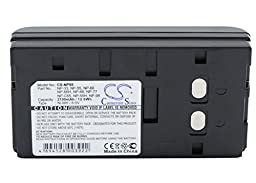 Battery2go Ni-MH BATTERY Pack Fits Sony NP-66H, NP-77, CCD-FX435, CCD-TR28, CCD-SC8E, CCD-F75, CCD-TR150, CCD-F35