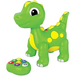 Best Dinosaur Toys For Toddlers Toddler Boy Approved July