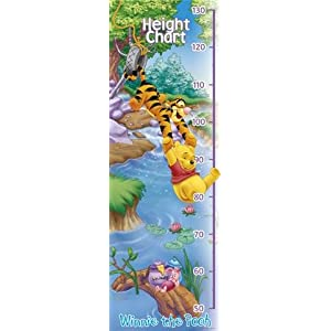 Winnie The Pooh Midi Poster - Height Chart (36 x 12 inches)
