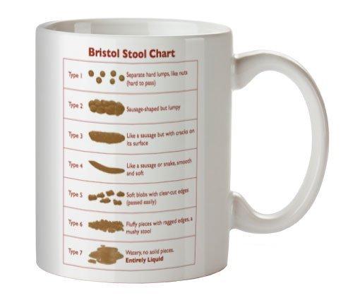 bristol-stool-chart-mug-cup-ideal-for-nurses-and-medical-students