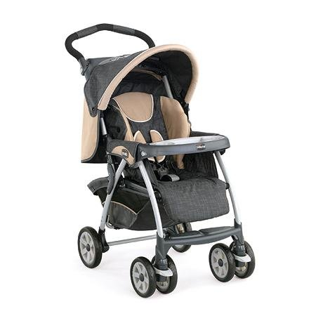 October 2011 Chicco Grand Sales