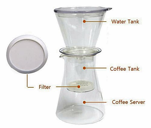Iwaki-Water-Drip-4-Cup-Cold-Brew-Dutch-Coffee-Tea-Maker