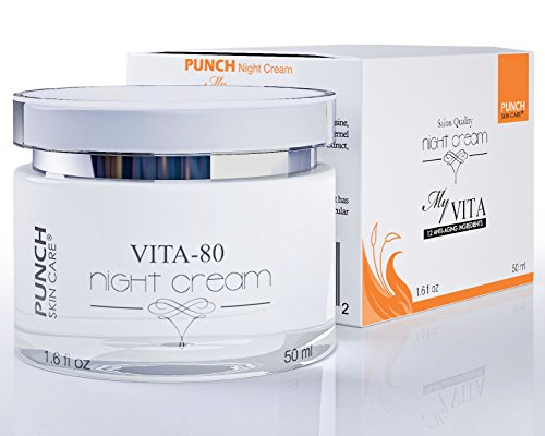 72% Amplified dermal stimulation and repair,