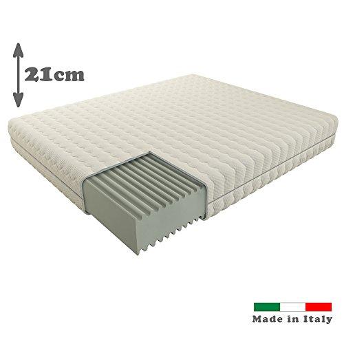 dormiland-ergonomische-matratze-aus-polyurethan-schaum-waterfoam-hoch-21-cm-antiallergisch-milbendic