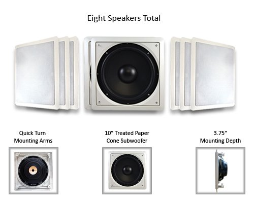 Acoustic Audio Iws10 10-Inch In Wall Subwoofer (White)
