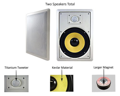 Acoustic Audio Hd-800Pr 8-Inch Rectangle 2 Way Kevlar Speakers (White)