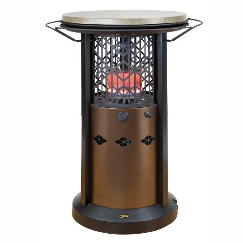 Propane Heater Outdoor | Patio Heater Review