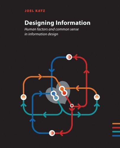 Designing Information: Human Factors and Common Sense in Information Design