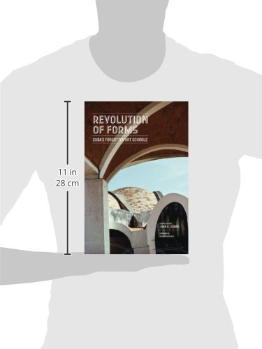 Revolutions of forms /anglais