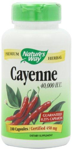 Capsaicin capsules