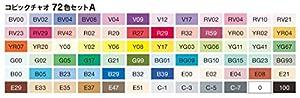 Copic Ciao Premium Artist Markers - 72 color Set A&B Set - with Original A&B Set Box (Color: 144 colors, Tamaño: 144 Colors)