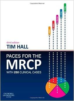 Medical case study help