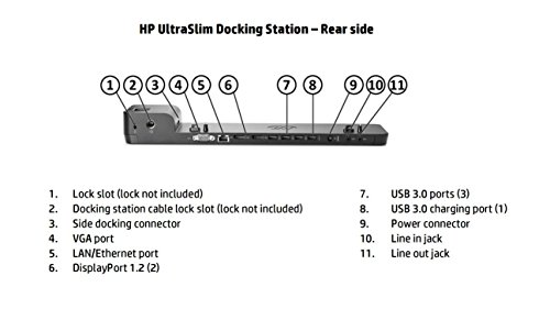 Hp 2013 Ultraslim Docking Station Drivers Windows 10 - softnewsoftzip