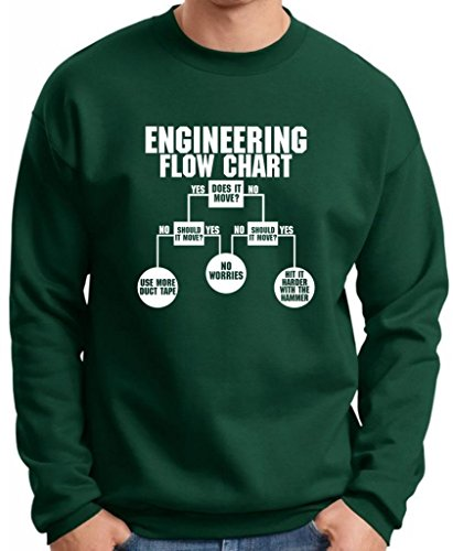 Engineering Flow Chart Premium Crewneck Sweatshirt Large Deep Forest