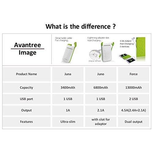 Avantree-Force-13000mAh-Power-Bank
