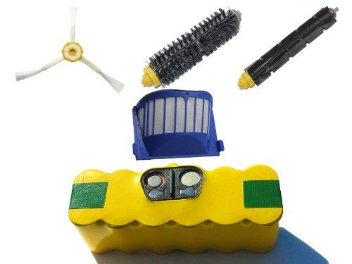 Vacuum For Dust