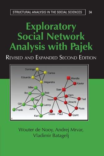 Exploratory Social Network Analysis with Pajek...