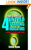Trading Charts Don't Lie: 4 Untold Trading Indicators: How To Make Profits With Technical Analysis