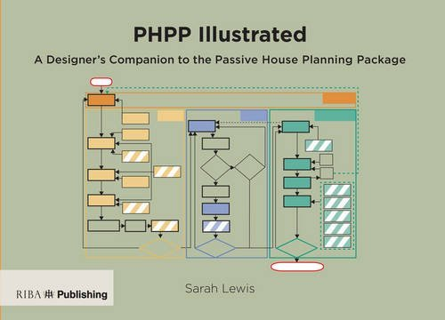 PHPP Illustrated: A Designer's Companion to the Passive House Planning Package