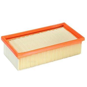 Filterpatrone geeignet Kärcher KM 70//30 C Bp Pack