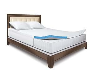 Amazon Sleep Innovations 2 Inch Gel Memory Foam