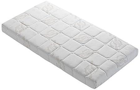 Materasso per il tuo bimbo: guida all'acquisto (materasso pali memory biogreenfirst 64x124 cm)