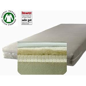 best price kaltschaummatratzetest matratze latex. Black Bedroom Furniture Sets. Home Design Ideas