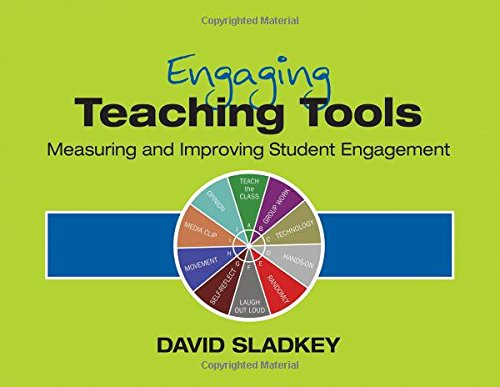 Engaging Teaching Tools: Measuring and Improving Student Engagement