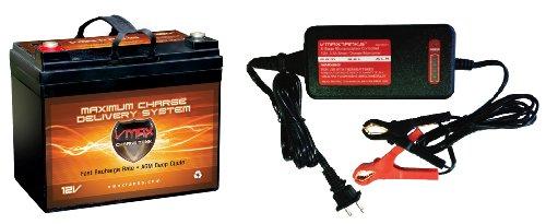 U1 Deep Cycle Battery