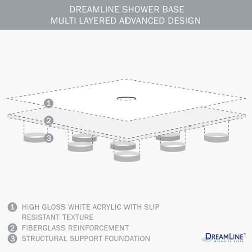 DreamLine Solo Frameless Sliding Shower Enclosure And SlimLine 33 By 33 Quarter  Round Shower Base DL