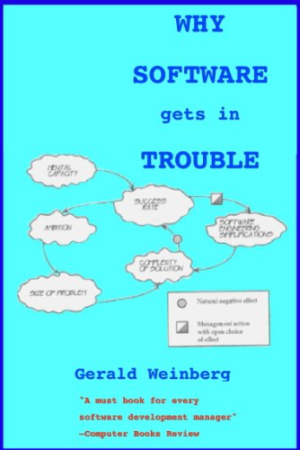 Why Software Gets In Trouble (Quality Software)