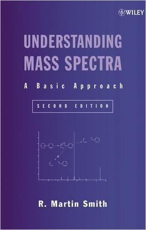 Understanding Mass Spectra: A Basic Approach written by R. Martin Smith