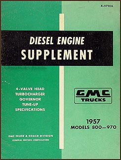 Gmc Supplements