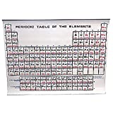 "38"" X 50"" LARGE PERIODIC TABLE CHART"