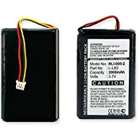 Empire RLI-005-2 3.7V Rechargeable Li-ion Wireless Mouse Battery to Replace Logitech L-LB2