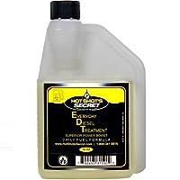 Hot Shot's Secret HSSEDT16ZS Everyday Diesel Treatment - 16 fl. oz. from Hot Shot's Secret