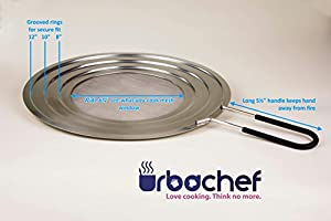 "Premium Splatter Screen From Urbachef for Frying Pans and Pots -12"" Grease Splatter Guard Prevents Burns and Keeps the Kitchen Tidy - Stainless Steel Fine Mesh With Ergonomic Silicone Covered Handle"