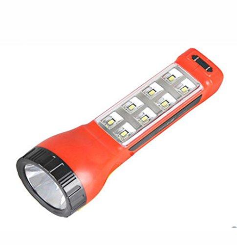 jjqilluminazione-esterna-solare-torcia-ricaricabile-home-mette-in-evidenza-luci-di-emergenza-luce-po